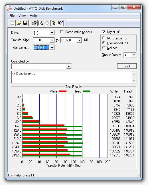 Benchmark Test Toshiba Exceria Pro 64GB 1066x 01