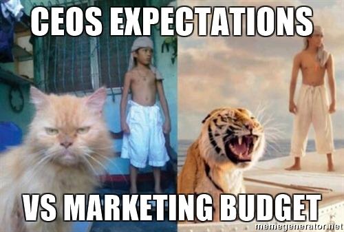 Cena video produkcijskih storitev